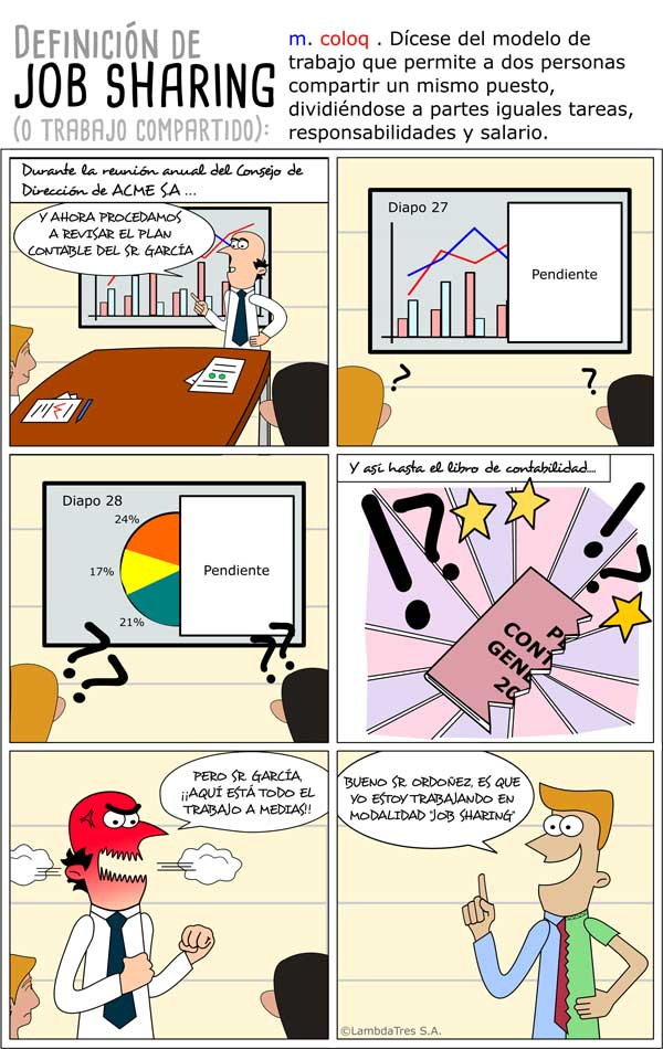 INFOGRAFIA_job-sharing.png